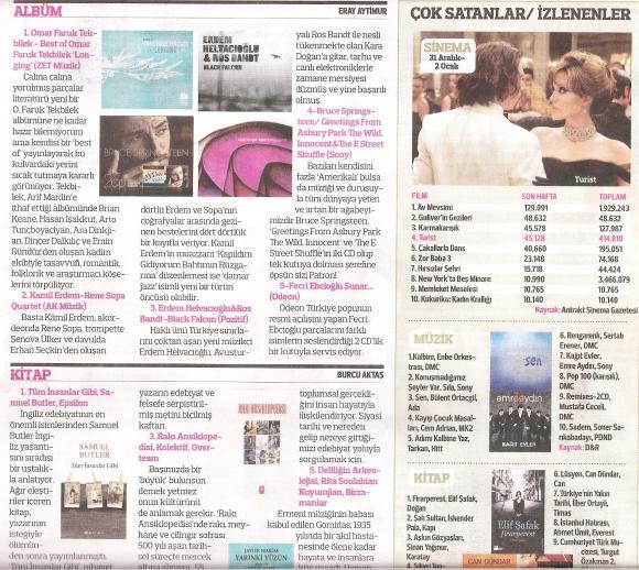 Radikal gazetesi 9 Ocak 2011